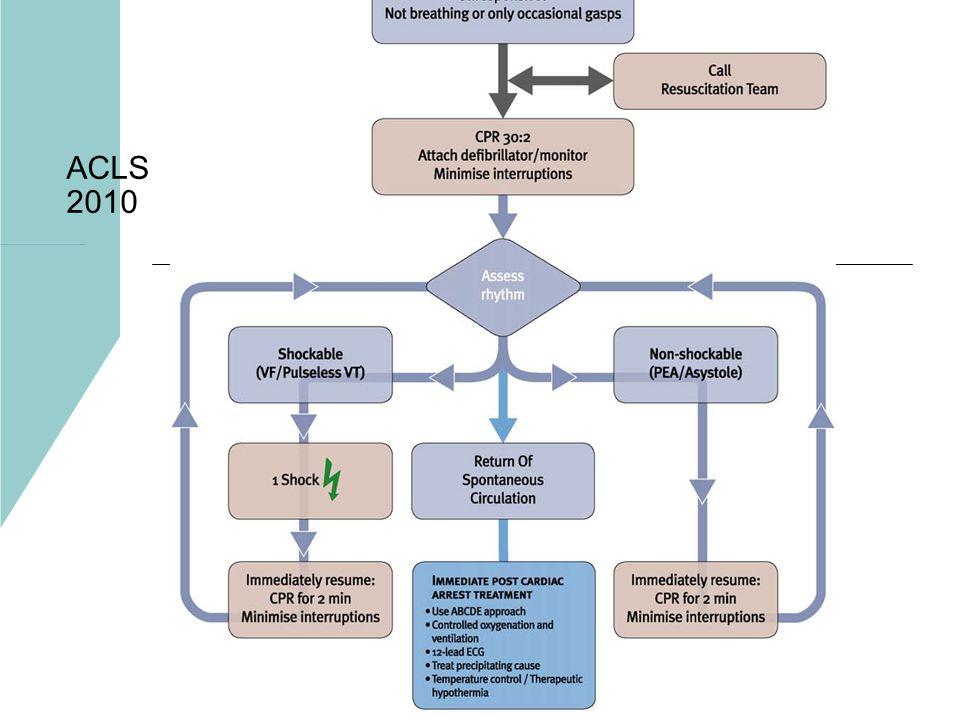 Nejdůležitější část resuscitace Srdeční rytmus  defibrilací léčitelný  defibrilací neléčitelný