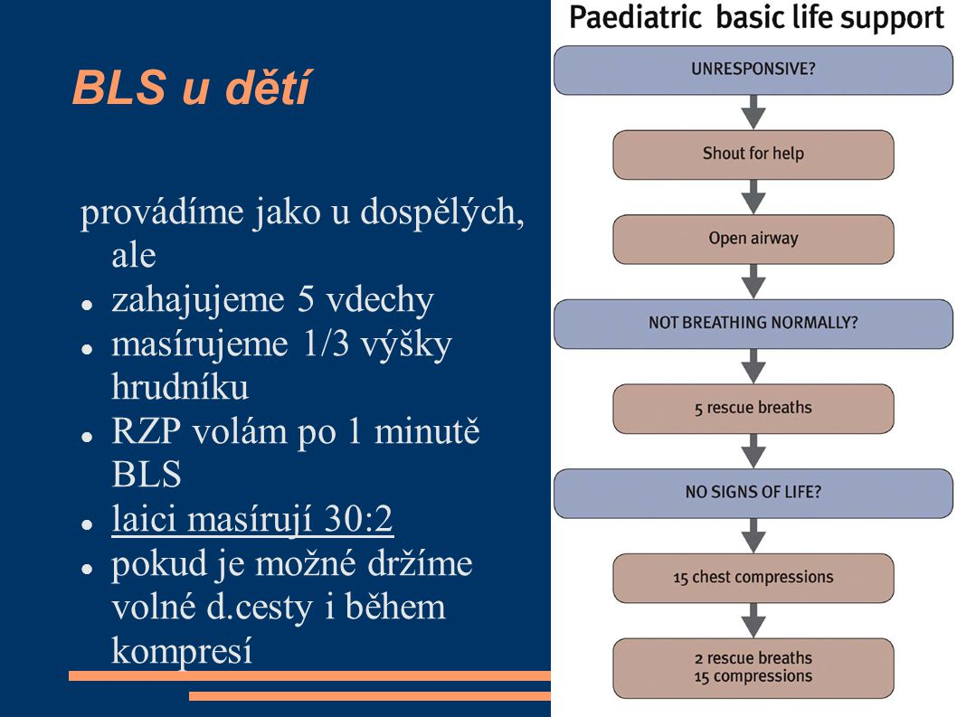 BLS u dětí provádíme jako u dospělých, ale zahajujeme 5 vdechy masírujeme 1/3 výšky hrudníku RZP volám po 1 minutě BLS laici masírují 30:2 pokud je možné držíme volné d.cesty i během kompresí