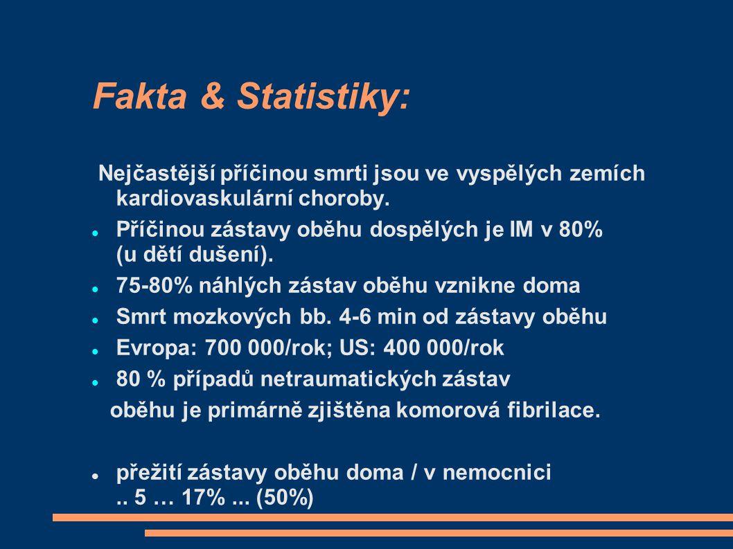 Fakta & Statistiky: Nejčastější příčinou smrti jsou ve vyspělých zemích kardiovaskulární choroby.