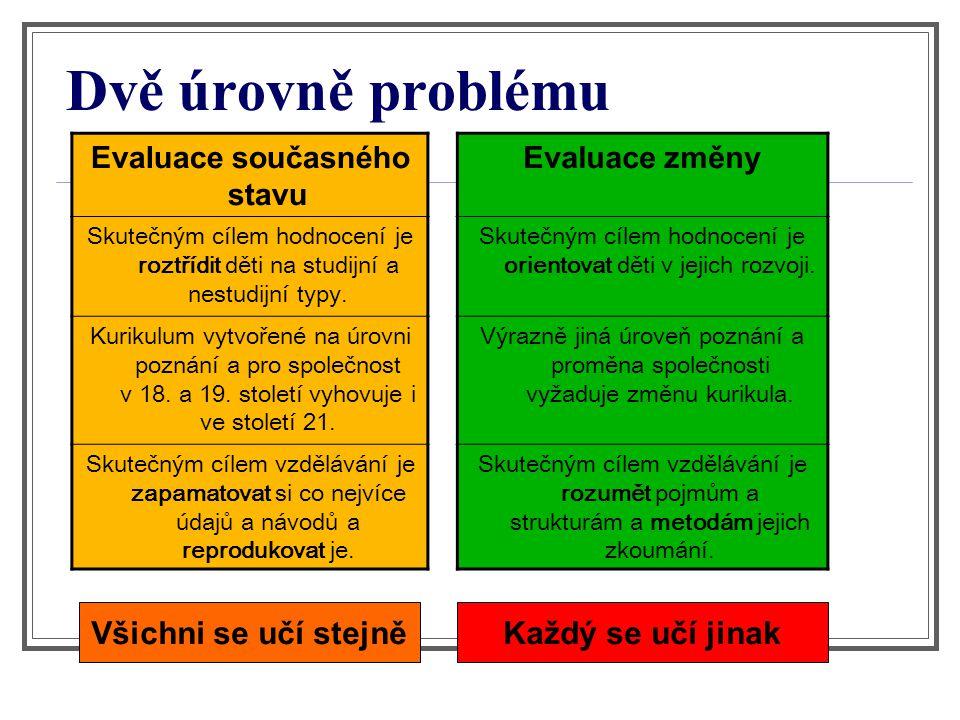 Sebeevaluace škol 2 Athény 1997 v Musíme přesně oddělit evaluační funkce, organizaci a osoby provádějící inspekci a poradenství v Vnitřní evaluace by měla být oproštěna od jakýchkoli ekonomických dopadů v Je těžké zahájit vnitřní evaluaci v systému, kde neexistuje dlouhá tradice