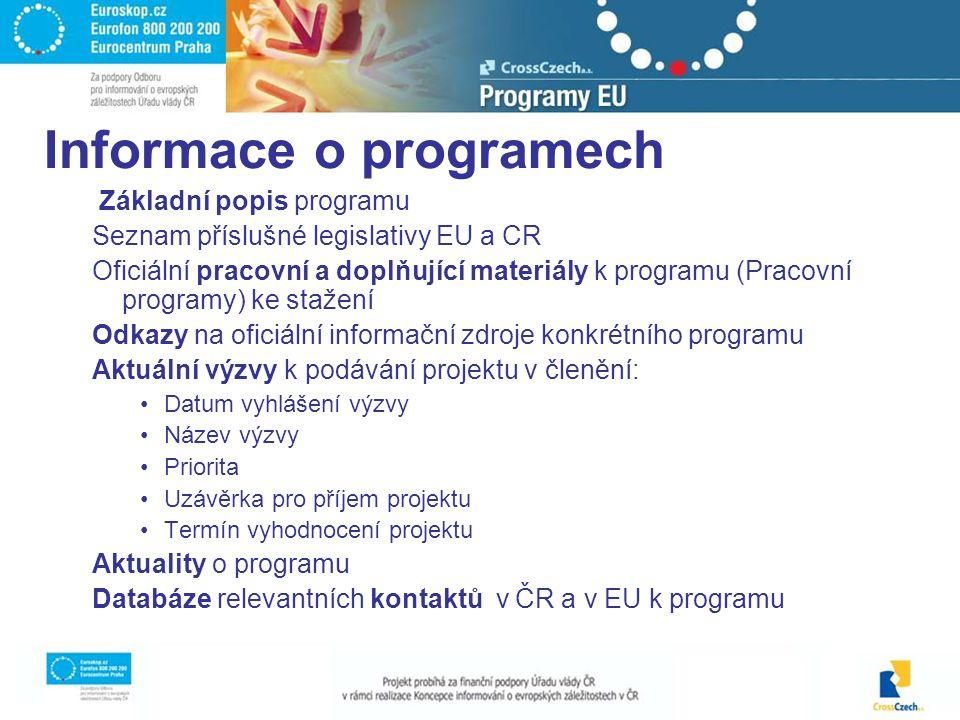 Informace o programech Základní popis programu Seznam příslušné legislativy EU a CR Oficiální pracovní a doplňující materiály k programu (Pracovní programy) ke stažení Odkazy na oficiální informační zdroje konkrétního programu Aktuální výzvy k podávání projektu v členění: Datum vyhlášení výzvy Název výzvy Priorita Uzávěrka pro příjem projektu Termín vyhodnocení projektu Aktuality o programu Databáze relevantních kontaktů v ČR a v EU k programu