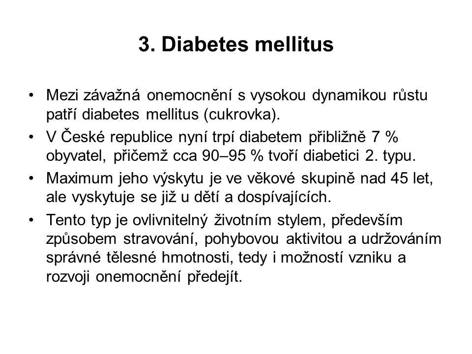 3. Diabetes mellitus Mezi závažná onemocnění s vysokou dynamikou růstu patří diabetes mellitus (cukrovka). V České republice nyní trpí diabetem přibli