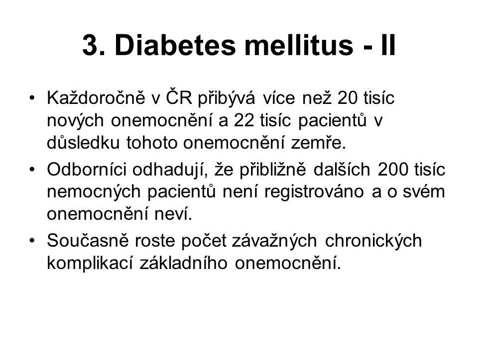 3. Diabetes mellitus - II Každoročně v ČR přibývá více než 20 tisíc nových onemocnění a 22 tisíc pacientů v důsledku tohoto onemocnění zemře. Odborníc