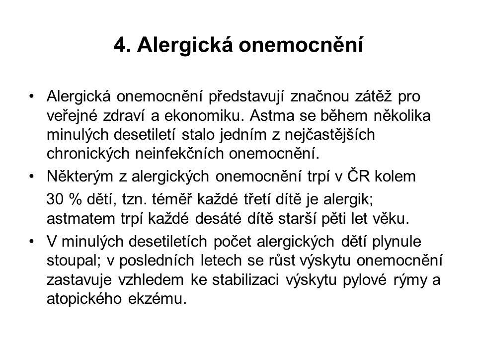 4. Alergická onemocnění Alergická onemocnění představují značnou zátěž pro veřejné zdraví a ekonomiku. Astma se během několika minulých desetiletí sta