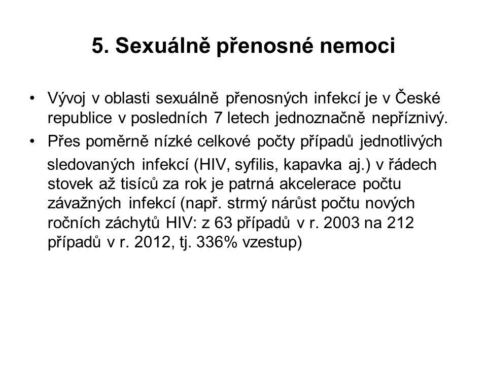 5. Sexuálně přenosné nemoci Vývoj v oblasti sexuálně přenosných infekcí je v České republice v posledních 7 letech jednoznačně nepříznivý. Přes poměrn