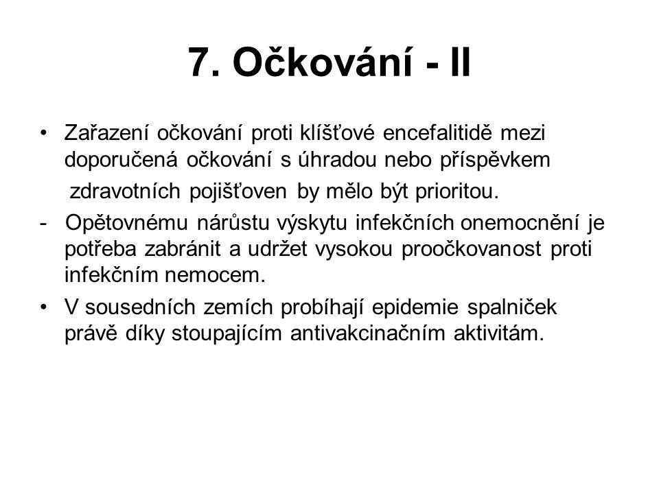7. Očkování - II Zařazení očkování proti klíšťové encefalitidě mezi doporučená očkování s úhradou nebo příspěvkem zdravotních pojišťoven by mělo být p
