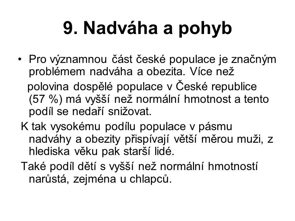 9. Nadváha a pohyb Pro významnou část české populace je značným problémem nadváha a obezita. Více než polovina dospělé populace v České republice (57
