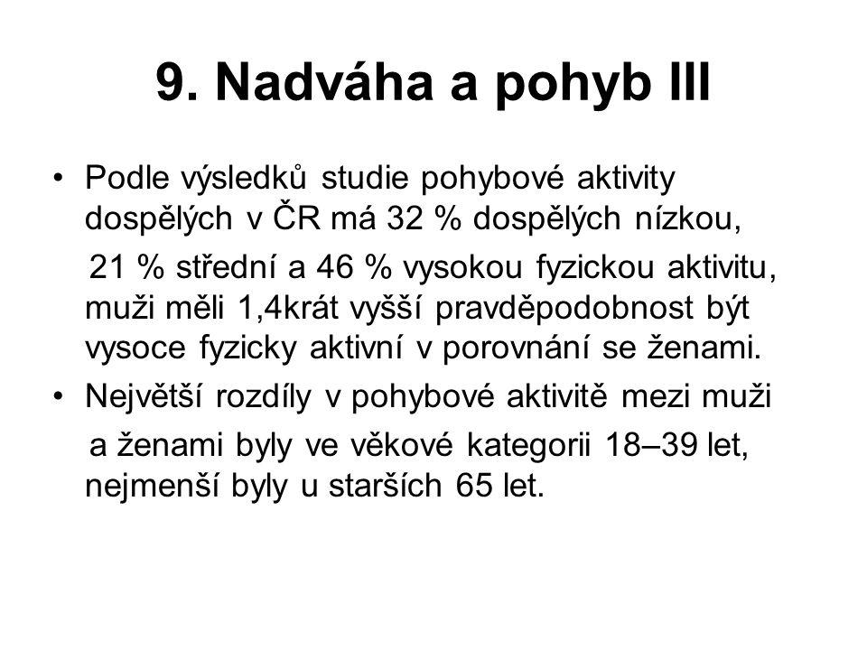 9. Nadváha a pohyb III Podle výsledků studie pohybové aktivity dospělých v ČR má 32 % dospělých nízkou, 21 % střední a 46 % vysokou fyzickou aktivitu,