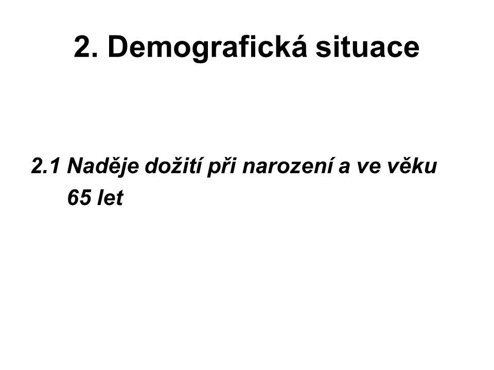 2. Demografická situace 2.1 Naděje dožití při narození a ve věku 65 let