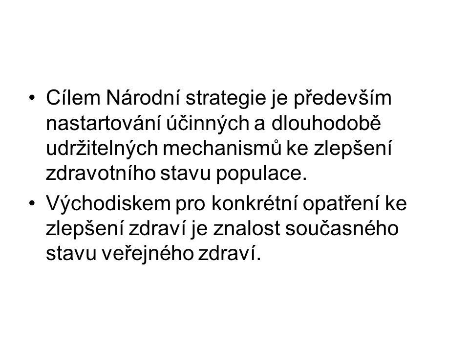 Cílem Národní strategie je především nastartování účinných a dlouhodobě udržitelných mechanismů ke zlepšení zdravotního stavu populace. Východiskem pr