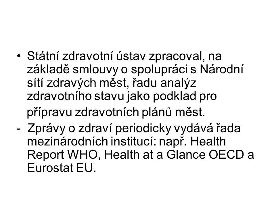 Státní zdravotní ústav zpracoval, na základě smlouvy o spolupráci s Národní sítí zdravých měst, řadu analýz zdravotního stavu jako podklad pro příprav