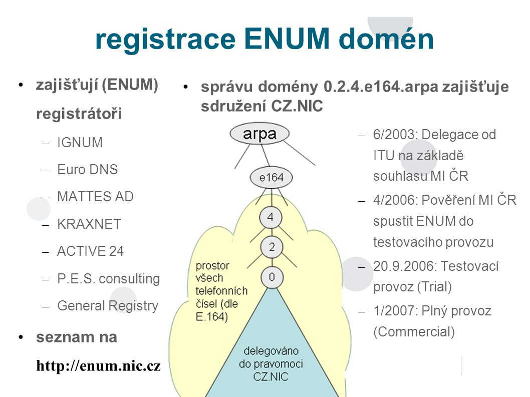 registrace ENUM domén zajišťují (ENUM) registrátoři – IGNUM – Euro DNS – MATTES AD – KRAXNET – ACTIVE 24 – P.E.S.