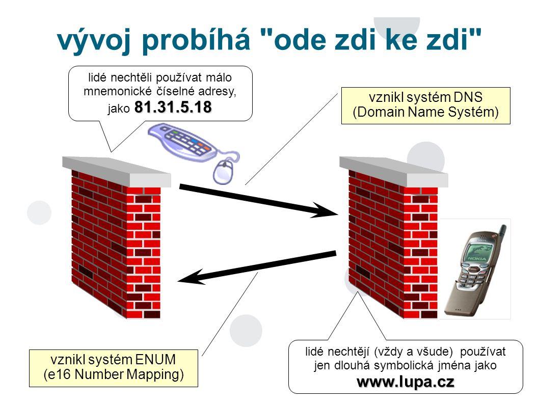 vývoj probíhá ode zdi ke zdi lidé nechtěli používat málo mnemonické číselné adresy, 81.31.5.18 jako 81.31.5.18 vznikl systém DNS (Domain Name Systém) lidé nechtějí (vždy a všude) používat jen dlouhá symbolická jména jakowww.lupa.cz vznikl systém ENUM (e16 Number Mapping)