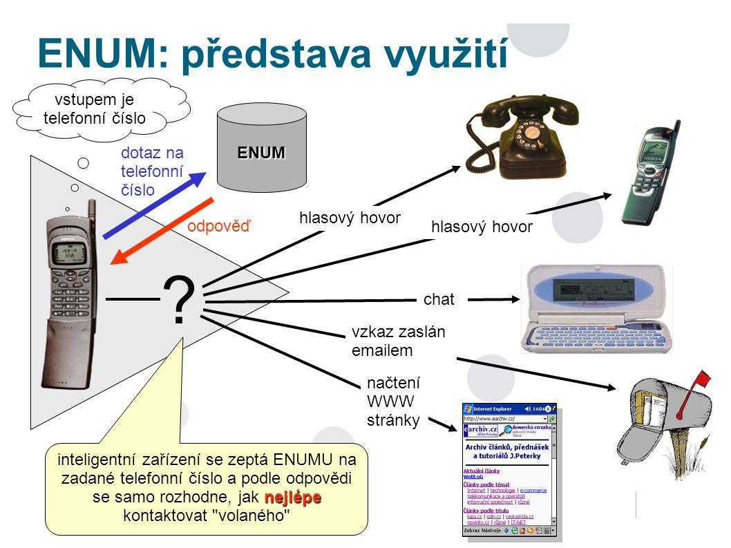 ENUM: představa využití ENUM hlasový hovor chat vzkaz zaslán emailem dotaz na telefonní číslo odpověď nejlépe inteligentní zařízení se zeptá ENUMU na zadané telefonní číslo a podle odpovědi se samo rozhodne, jak nejlépe kontaktovat volaného načtení WWW stránky vstupem je telefonní číslo