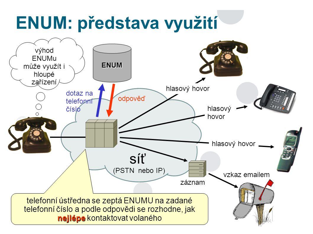 ENUM: představa využití ENUM dotaz na telefonní číslo odpověď síť (PSTN nebo IP) nejlépe telefonní ústředna se zeptá ENUMU na zadané telefonní číslo a podle odpovědi se rozhodne, jak nejlépe kontaktovat volaného výhod ENUMu může využít i hloupé zařízení záznam vzkaz emailem hlasový hovor hlasový hovor hlasový hovor