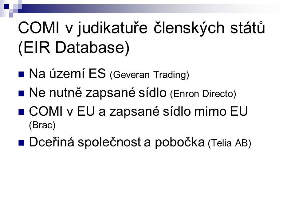 COMI v judikatuře členských států (EIR Database) Na území ES (Geveran Trading) Ne nutně zapsané sídlo (Enron Directo) COMI v EU a zapsané sídlo mimo EU (Brac) Dceřiná společnost a pobočka (Telia AB)