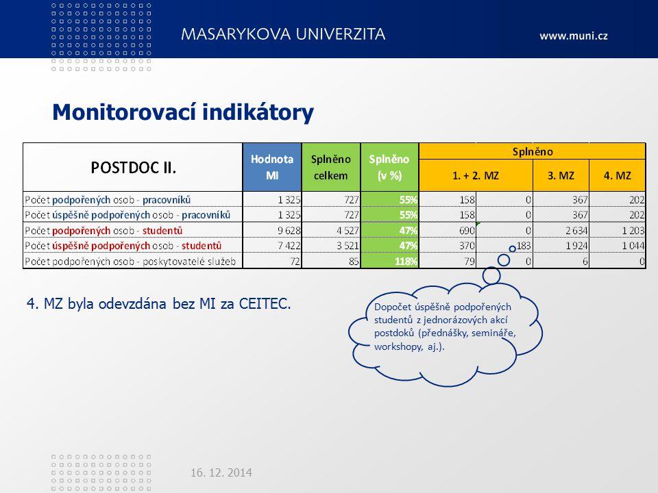 Monitorovací indikátory 16. 12.