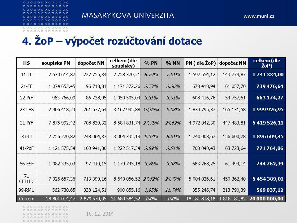 4. ŽoP – výpočet rozúčtování dotace HSsoupiska PNdopočet NN celkem (dle soupisky) % PN% NNPN ( dle ŽoP)dopočet NN celkem (dle ŽoP) 11-LF2 530 614,8722