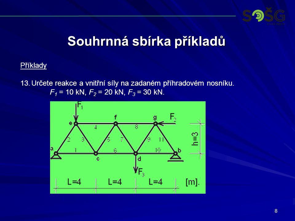 8 Souhrnná sbírka příkladů Příklady 13.Určete reakce a vnitřní síly na zadaném příhradovém nosníku.