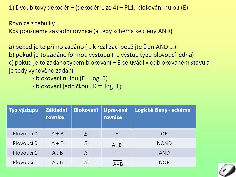 Typ výstupuZákladní rovnice BlokováníUpravené rovnice Logické členy - schéma Plovoucí 0A + B–OR Plovoucí 0A + BNAND Plovoucí 1A. B–AND Plovoucí 1A. BN