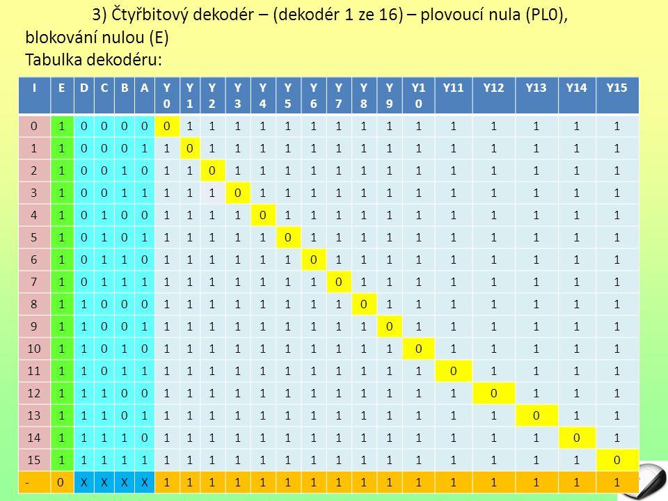 3) Čtyřbitový dekodér – (dekodér 1 ze 16) – plovoucí nula (PL0), blokování nulou (E) Tabulka dekodéru: IEDCBAY0Y0 Y1Y1 Y2Y2 Y3Y3 Y4Y4 Y5Y5 Y6Y6 Y7Y7 Y