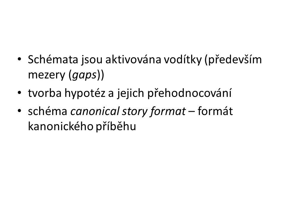 Schémata jsou aktivována vodítky (především mezery (gaps)) tvorba hypotéz a jejich přehodnocování schéma canonical story format – formát kanonického příběhu