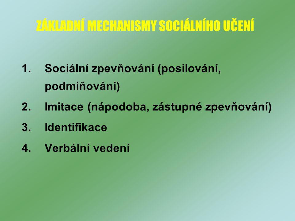 ZÁKLADNÍ MECHANISMY SOCIÁLNÍHO UČENÍ 1.Sociální zpevňování (posilování, podmiňování) 2.Imitace (nápodoba, zástupné zpevňování) 3.Identifikace 4.Verbální vedení
