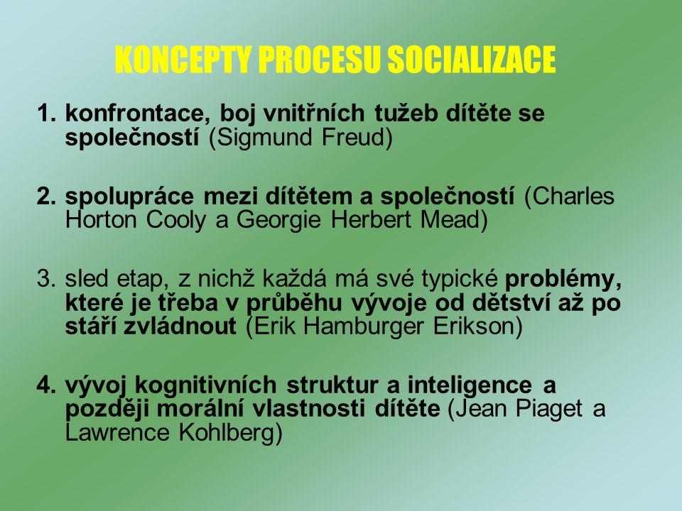 KONCEPTY PROCESU SOCIALIZACE 1.konfrontace, boj vnitřních tužeb dítěte se společností (Sigmund Freud) 2.spolupráce mezi dítětem a společností (Charles Horton Cooly a Georgie Herbert Mead) 3.sled etap, z nichž každá má své typické problémy, které je třeba v průběhu vývoje od dětství až po stáří zvládnout (Erik Hamburger Erikson) 4.vývoj kognitivních struktur a inteligence a později morální vlastnosti dítěte (Jean Piaget a Lawrence Kohlberg)