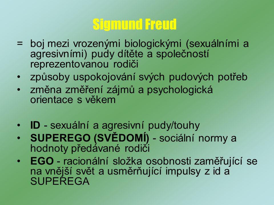 Sigmund Freud = boj mezi vrozenými biologickými (sexuálními a agresivními) pudy dítěte a společností reprezentovanou rodiči způsoby uspokojování svých pudových potřeb změna změření zájmů a psychologická orientace s věkem ID - sexuální a agresivní pudy/touhy SUPEREGO (SVĚDOMÍ) - sociální normy a hodnoty předávané rodiči EGO - racionální složka osobnosti zaměřující se na vnější svět a usměrňující impulsy z id a SUPEREGA