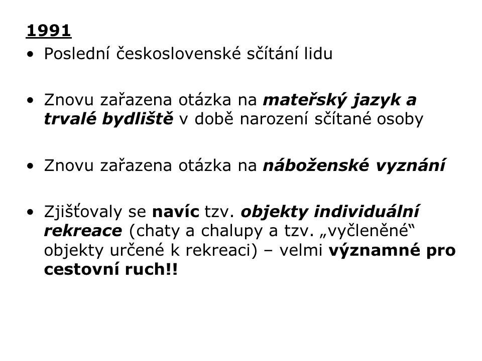 1991 Poslední československé sčítání lidu Znovu zařazena otázka na mateřský jazyk a trvalé bydliště v době narození sčítané osoby Znovu zařazena otázk