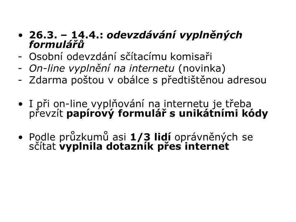26.3. – 14.4.: odevzdávání vyplněných formulářů -Osobní odevzdání sčítacímu komisaři -On-line vyplnění na internetu (novinka) -Zdarma poštou v obálce
