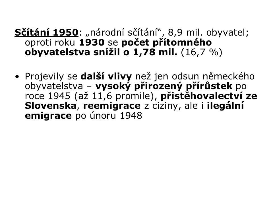 """Sčítání 1950: """"národní sčítání"""", 8,9 mil. obyvatel; oproti roku 1930 se počet přítomného obyvatelstva snížil o 1,78 mil. (16,7 %) Projevily se další v"""