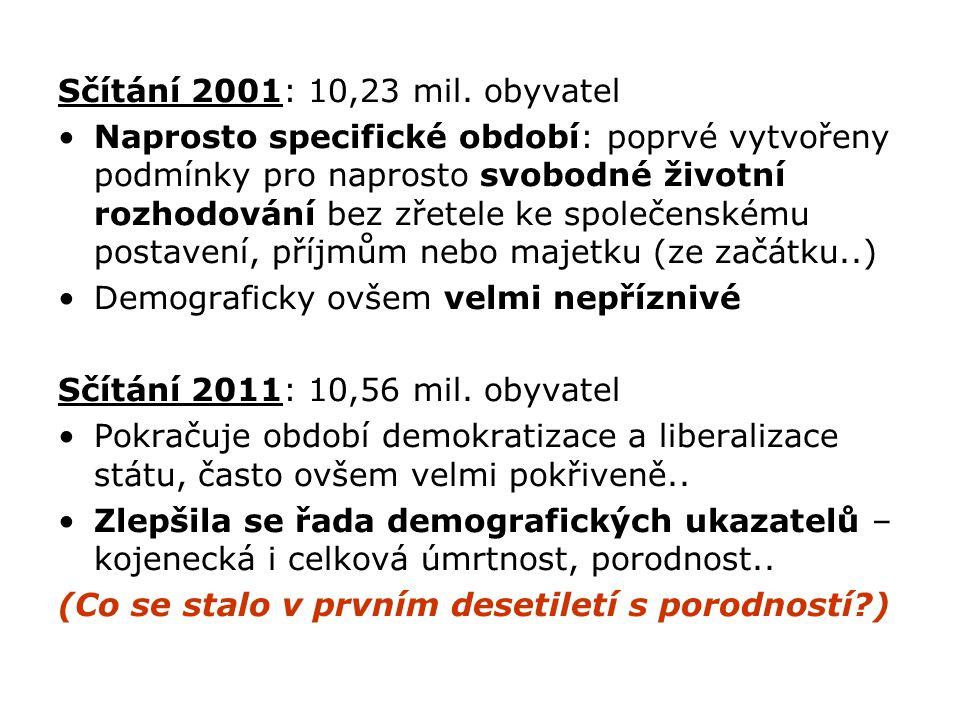 Sčítání 2001: 10,23 mil. obyvatel Naprosto specifické období: poprvé vytvořeny podmínky pro naprosto svobodné životní rozhodování bez zřetele ke spole
