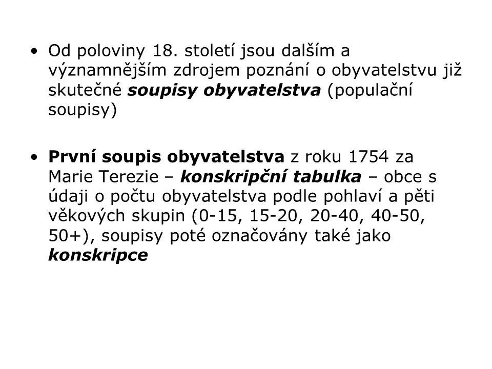 Od poloviny 18. století jsou dalším a významnějším zdrojem poznání o obyvatelstvu již skutečné soupisy obyvatelstva (populační soupisy) První soupis o