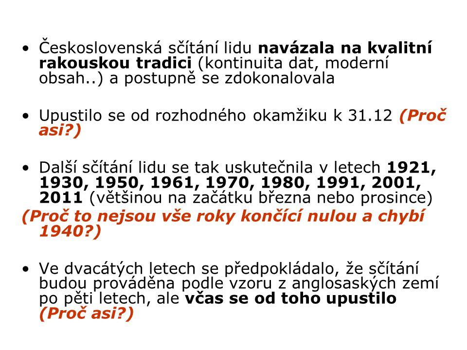 Československá sčítání lidu navázala na kvalitní rakouskou tradici (kontinuita dat, moderní obsah..) a postupně se zdokonalovala Upustilo se od rozhod