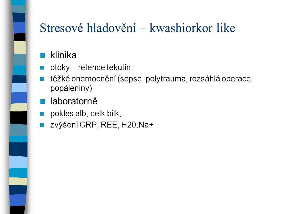 Stresové hladovění – kwashiorkor like klinika otoky – retence tekutin těžké onemocnění (sepse, polytrauma, rozsáhlá operace, popáleniny) laboratorně pokles alb, celk bilk, zvýšení CRP, REE, H20,Na+