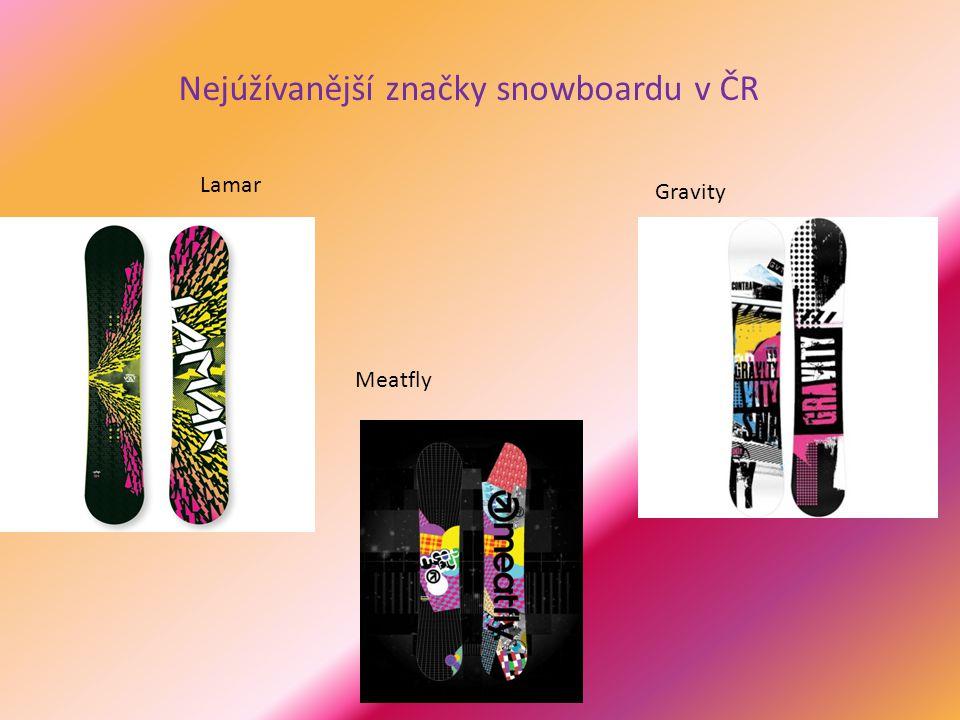Nejúžívanější značky snowboardu v ČR Gravity Lamar Meatfly
