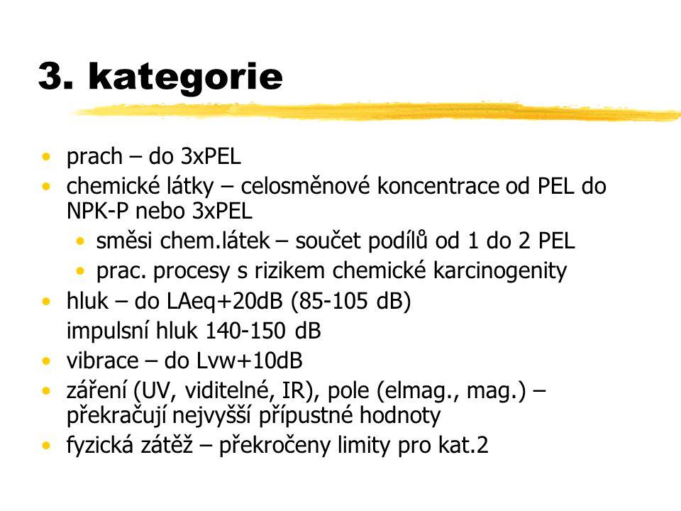 3. kategorie prach – do 3xPEL chemické látky – celosměnové koncentrace od PEL do NPK-P nebo 3xPEL směsi chem.látek – součet podílů od 1 do 2 PEL prac.