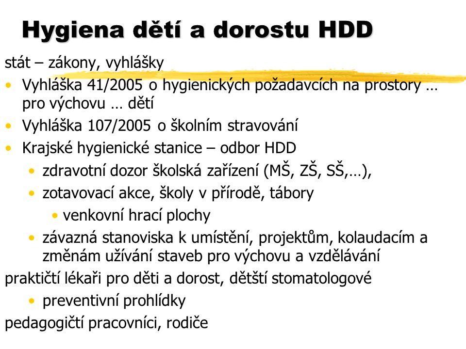 Hygiena dětí a dorostu HDD stát – zákony, vyhlášky Vyhláška 41/2005 o hygienických požadavcích na prostory … pro výchovu … dětí Vyhláška 107/2005 o šk