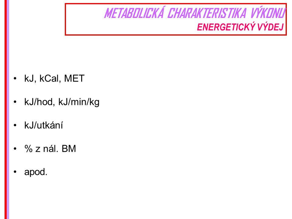 METABOLICKÁ CHARAKTERISTIKA VÝKONU ENERGETICKÝ VÝDEJ kJ, kCal, MET kJ/hod, kJ/min/kg kJ/utkání % z nál.