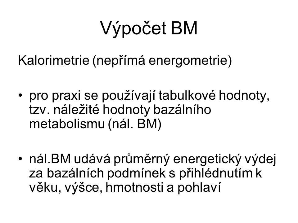 Výpočet BM Kalorimetrie (nepřímá energometrie) pro praxi se používají tabulkové hodnoty, tzv.