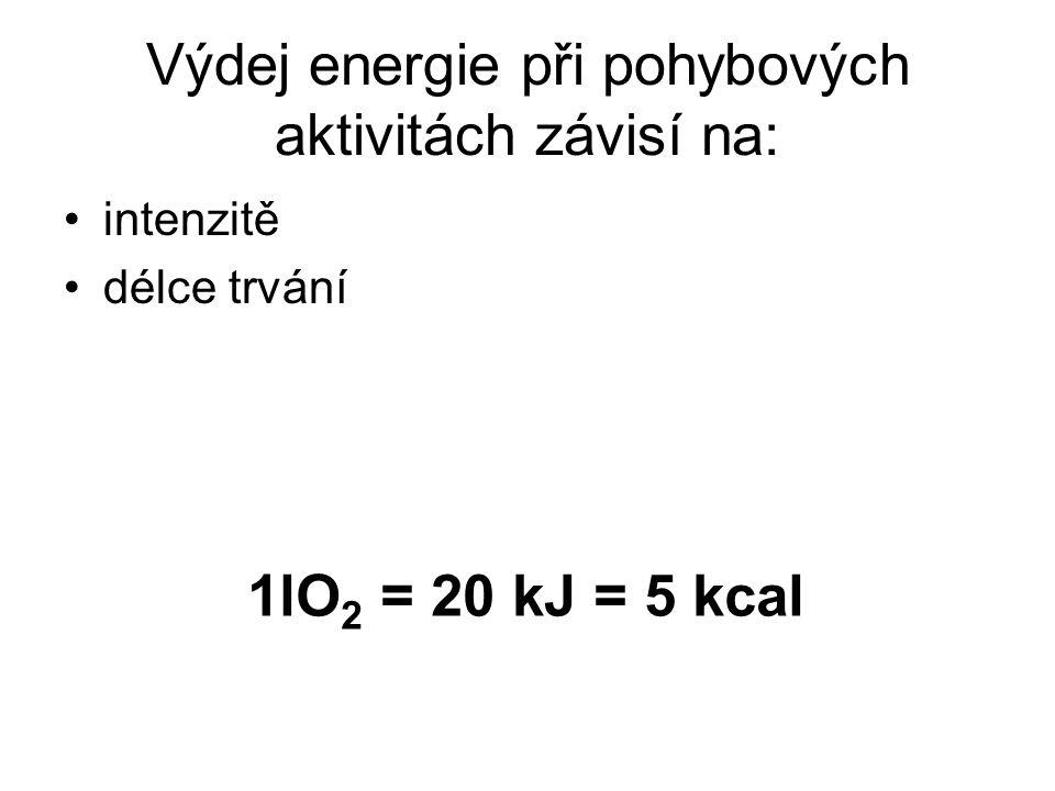 Výdej energie při pohybových aktivitách závisí na: intenzitě délce trvání 1lO 2 = 20 kJ = 5 kcal