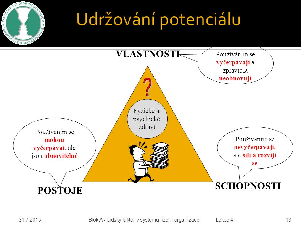 31.7.2015 Blok A - Lidský faktor v systému řízení organizace Lekce 4. 13 VLASTNOSTI SCHOPNOSTI POSTOJE Používáním se vyčerpávají a zpravidla neobnovuj