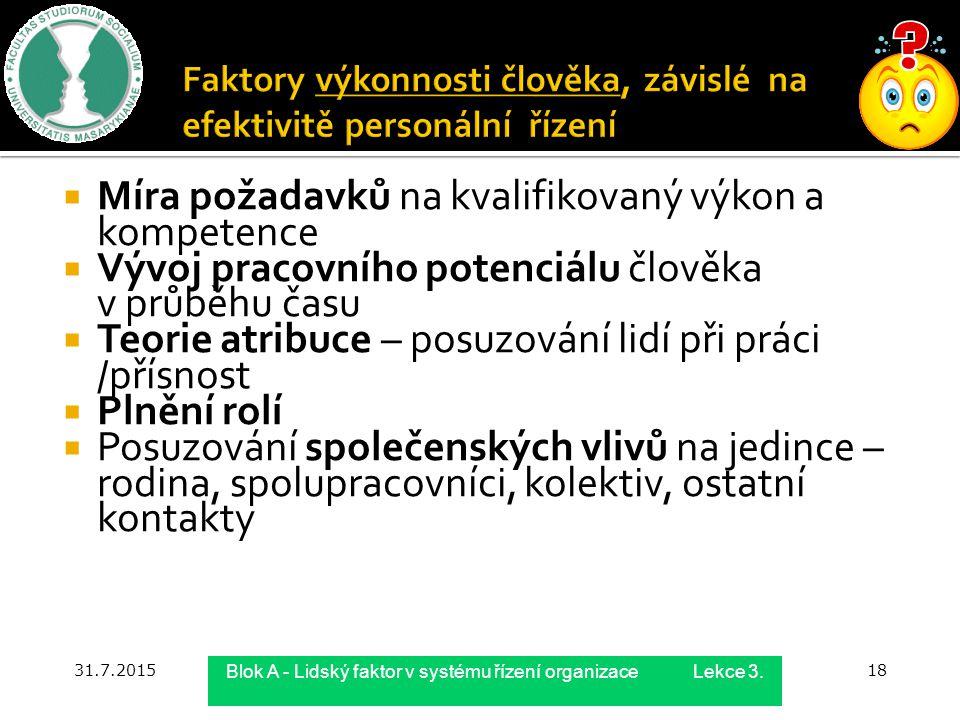 31.7.201518 Faktory výkonnosti člověka, závislé na efektivitě personální řízení  Míra požadavků na kvalifikovaný výkon a kompetence  Vývoj pracovníh