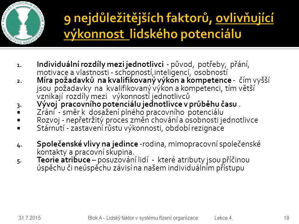 1. Individuální rozdíly mezi jednotlivci - původ, potřeby, přání, motivace a vlastnosti - schopností,inteligencí, osobností 2. Míra požadavků na kvali