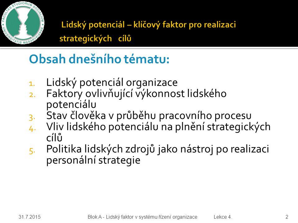 Obsah dnešního tématu: 1. Lidský potenciál organizace 2. Faktory ovlivňující výkonnost lidského potenciálu 3. Stav člověka v průběhu pracovního proces