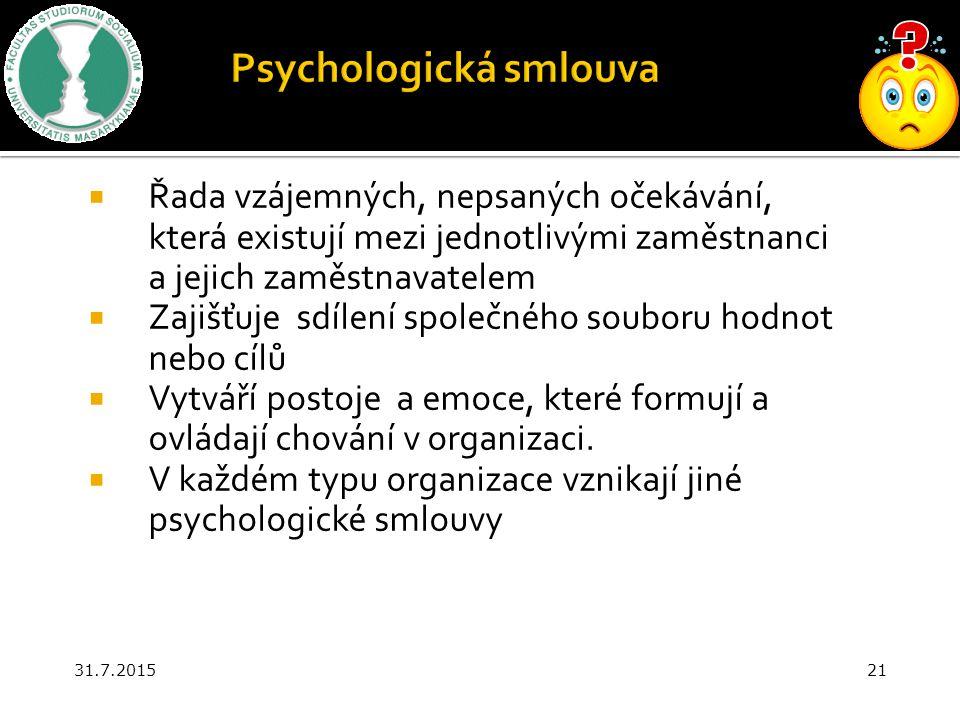 31.7.201521 Psychologická smlouva  Řada vzájemných, nepsaných očekávání, která existují mezi jednotlivými zaměstnanci a jejich zaměstnavatelem  Zaji