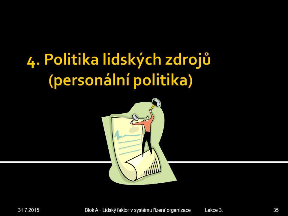31.7.2015 Blok A - Lidský faktor v systému řízení organizace Lekce 3. 35