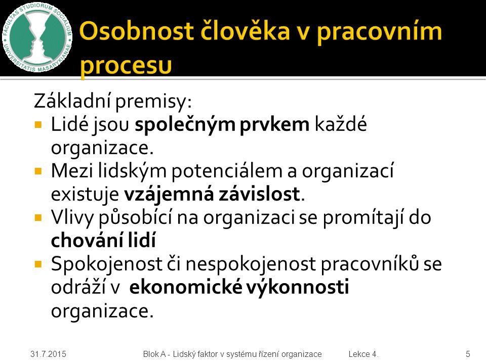 31.7.201516 Členění faktorů výkonnosti LP Blok A - Lidský faktor v systému řízení organizace Lekce 3.
