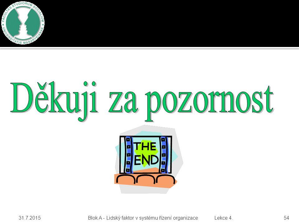 31.7.2015 Blok A - Lidský faktor v systému řízení organizace Lekce 4. 54